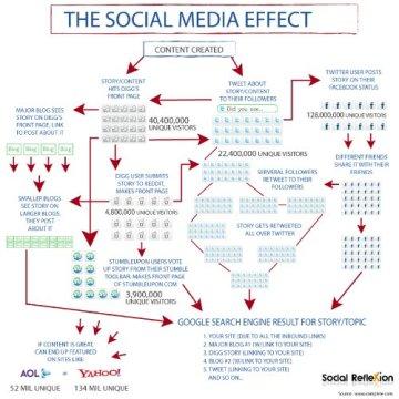 wpid-socialmedia.final_.png